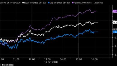 Photo of Вы уверены, что рынок акций США вчера снизился?  