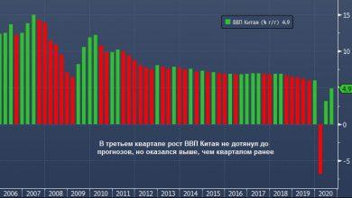 Photo of УК: Китай будет имитировать процветание, чтобы привлечь иностранный капитал  