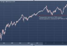Photo of Повышение налогов в США может спровоцировать резкое снижение рынка акций |