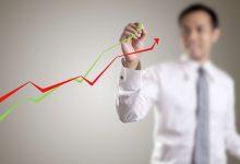Photo of Основы инвестирования. Какой доходности требует инвестор?