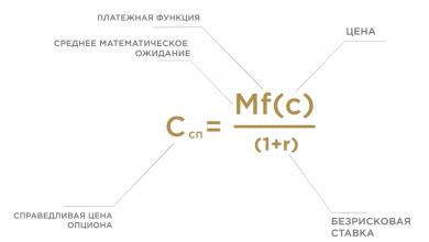 Photo of Видео обзор «Природа бинарных опционов»