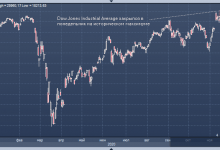 Photo of Morgan Stanley: доллар и золото подешевеют, а рынок акций вырастет  