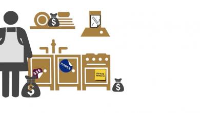 Photo of Видео обзор 3. Повышенные риски бинарных опционов (серия Бинарные опционы)