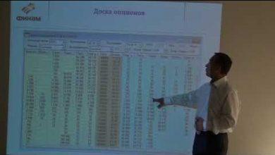 Photo of Читаем рынок. Владимир Твардовский. Торговля на срочном рынке. Лекция 6
