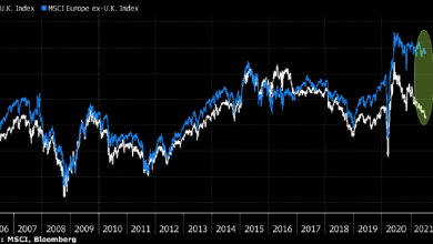 Photo of Британские акции стоят крайне дешево по сравнению с европейскими аналогами