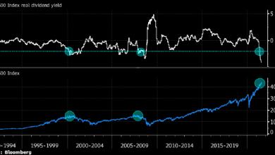 Photo of Инфляция обрушила реальную дивидендную доходность S&P 500