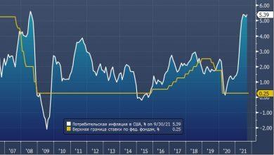 Photo of Экс-глава Минфина США тревожится из-за высокой инфляции в стране