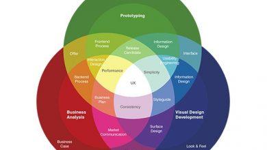 Photo of Дизайн для искусственного интеллекта